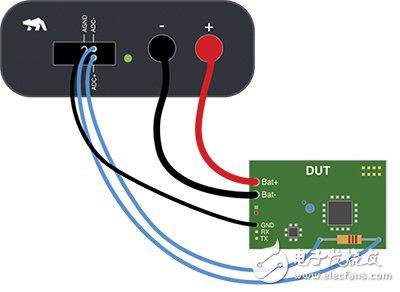 Otii Arc的图表用于记录系统电压和电流