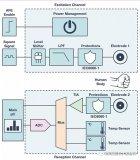 一个有用的实体系统,用于研究并最终评估/量化人的...