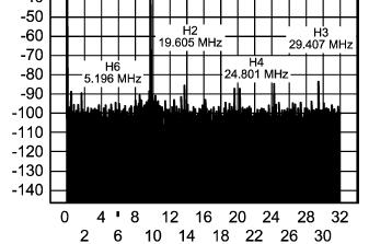 如何使用高速差分放大器来驱动模拟数字转换器的详细中文资料概述