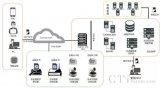 东进物联网终端统一安全认证解决方案