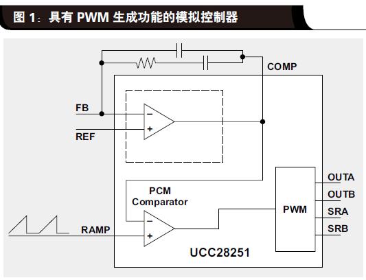 如何在电源的标称输入电压范围之内减小突发输入电压瞬变的中文概述