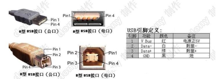USB设备分类:HOST,OTG,DEVICE