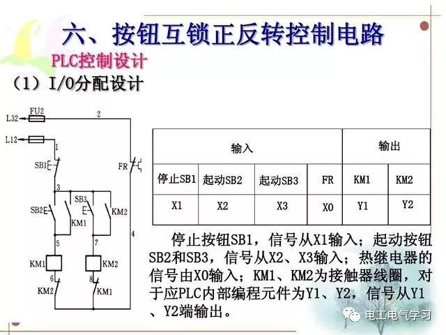 【干货】电气控制电路,plc接线,梯形图及指令表的转化