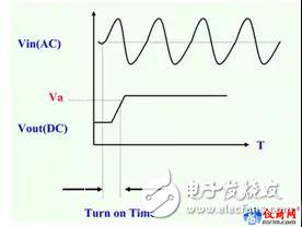 电源上升时间与开机时间的测试对比