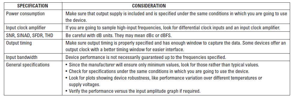 高速模数转换器编写的数据表的标准之间的差异的详细资料概述