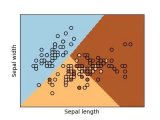 自学机器学习的误区和陷阱