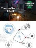 如何判定一种材料是金属、半导体或者绝缘体?