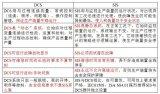 电气仪表的8个要点包括:SIS与ESD、DCS、...