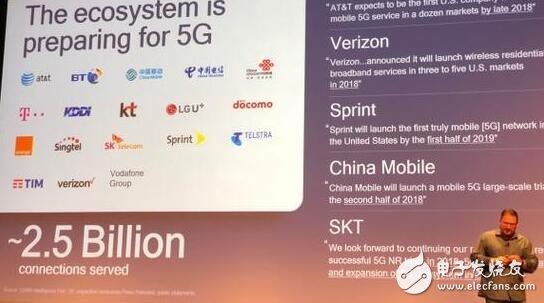 高通准备在2018年推出首批5G智能手机,它们的速度最高可达4Gbps