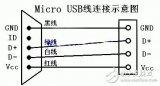 OTG线与普通USB线的差异对比