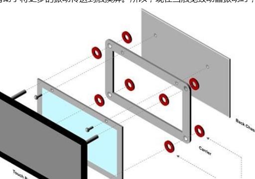 具有触觉反馈功能全新触摸屏参考设计