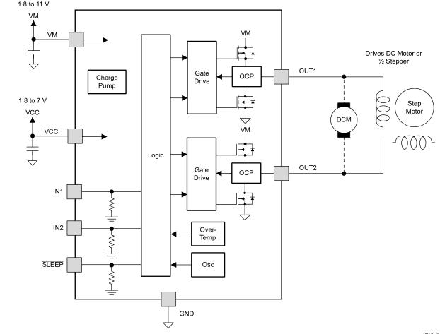 低压 H 桥集成电路 (IC)