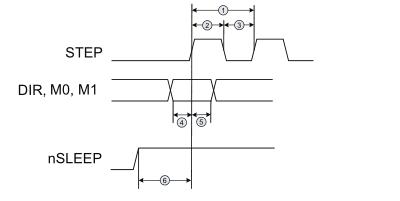 双路桥式步进器或者直流 (DC) 电机驱动器