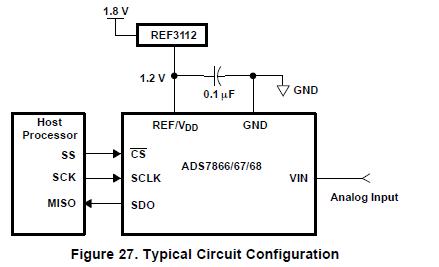 TI的微功率、小型模拟数字转换器与串行接口的详细英文资料概述