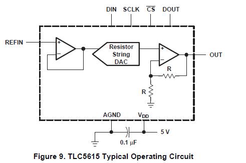 10位电压输出数模转换器的TLC5615的详细资料概述