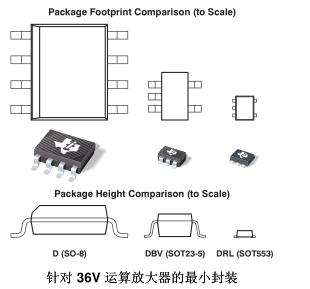 36V,单电源,SOT553,低功耗运算放大器价值线系列