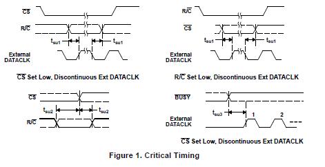 12位250kSPS串行CMOS采样模数转换器ADS8508的详细资料概述