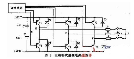 三相SPWM逆變器的調制建模和仿真詳解