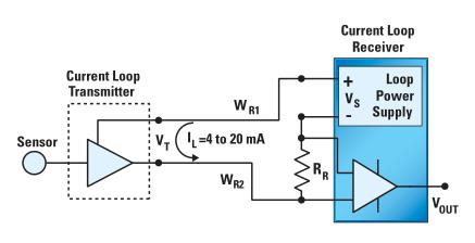 低压电流环发射机