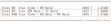 嵌入式bin文件和elf文件重点