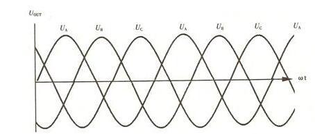 ups逆变器工作原理_ups逆变器详解