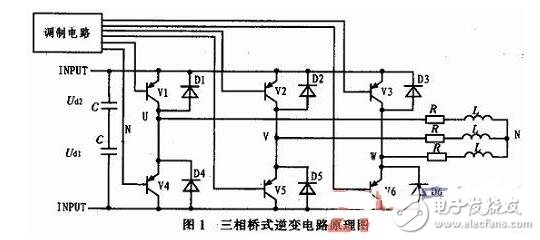 三相电压型桥式逆变电路及建模与仿真结构