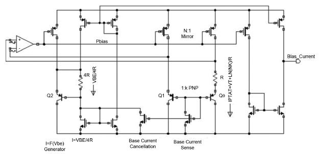 混合集成电路CMOS工艺中LowDose率对寄生双极结构的影响分析概述