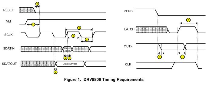 四路串行接口低侧驱动器集成电路 (IC)