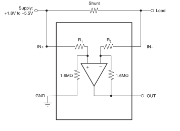 小尺寸、低功耗、单向、电流分流监控器零漂移系列