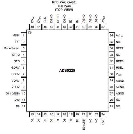 12位40MSPS采样+3.3V模数转换器ADS5220的详细资料概述