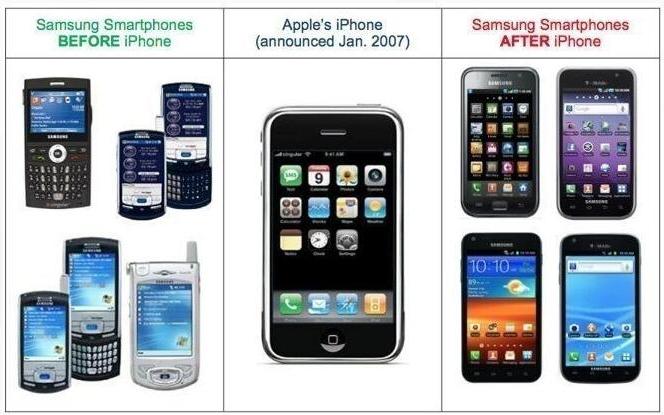 5.48亿美元!苹果与三星智能手机专利诉讼战打响