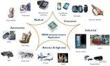 MEMS压力传感器市场分析和技术趋势