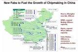 硅晶圆将缺货的2021年,中国晶圆厂最大危机!