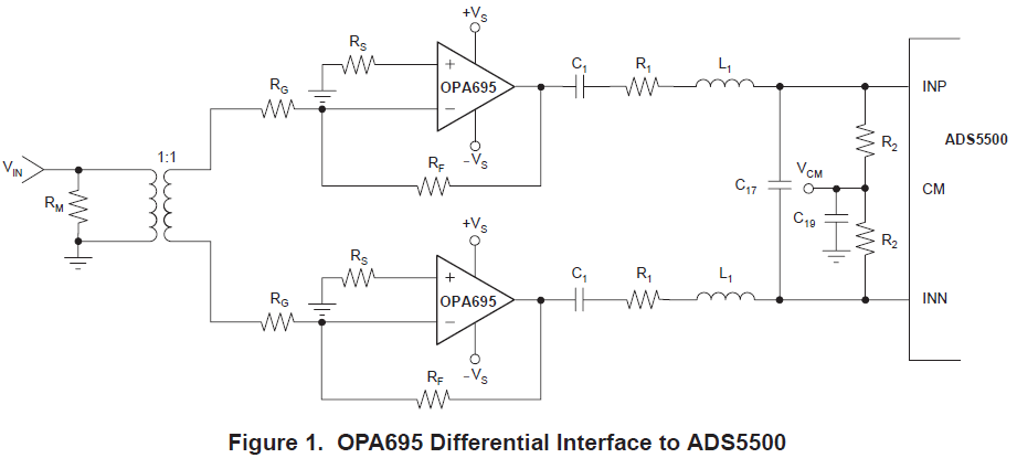 宽带运算放大器优化高速14位性能差分驱动器PCB布局技术的概述