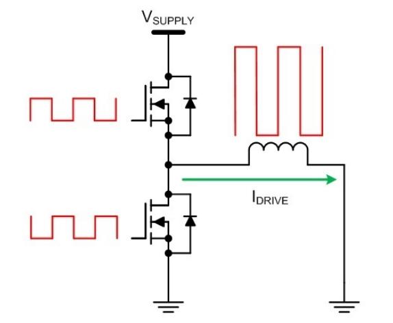 电机驱动系统里导致EOS的一些常见根源是什么?