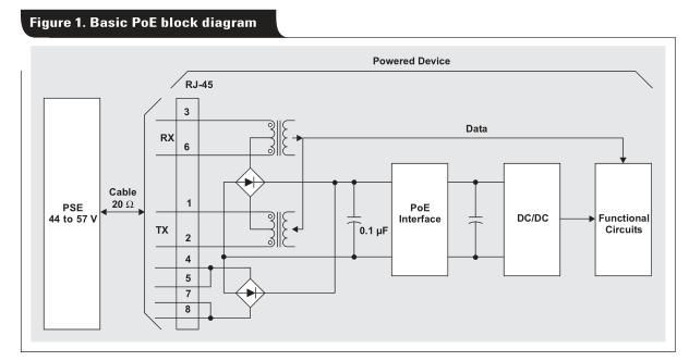 电力以太网应用中可用功率的估算