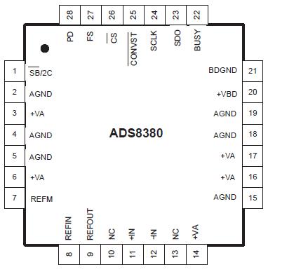 18位600千赫伪差分输入的微功率具有串行接口功能的模数转换器概述