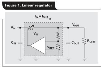 为今天的多轨FPGAs和DSP提供动力,第2部分
