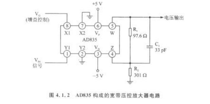 ad835中文资料汇总(ad835管脚图及功能_特性参数及应用电路)