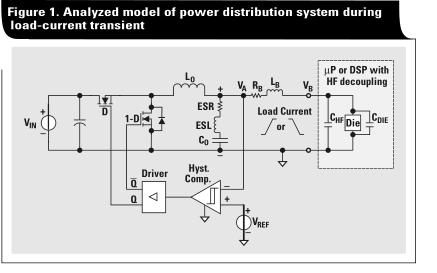 微处理器或DSP电源的最优输出滤波器设计