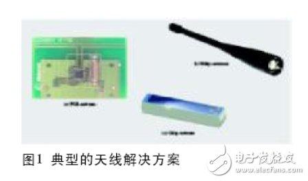 给低功耗无线应用选择天线详细过程