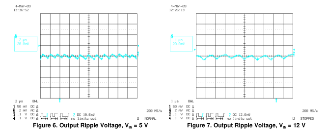 0.7V至3.3-V输入,3.3-V输出,高效率DC/DC转换器