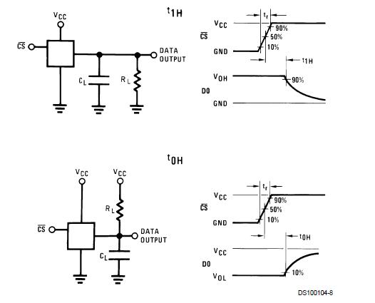 具有自动关机功能的8位串行IO低功耗模数转换器ADCV0831的详细概述