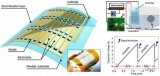 柔性随机波浪摩擦纳米发电机