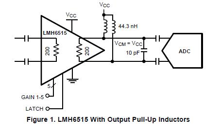 如何将LMH6515差分放大器优化的信号路径应用到400MHz的详细资料概述