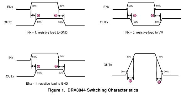 四通道 12 H桥驱动器集成电路 (IC)