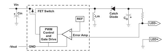 基于TPS40200的浮动Buck-Boost LED驱动器控制回路分析
