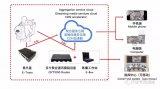 弱网聚合通讯保障系统概述