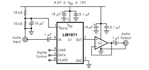 LM1971序曲音频衰减器系列数字控制62分贝音频衰减器/静音