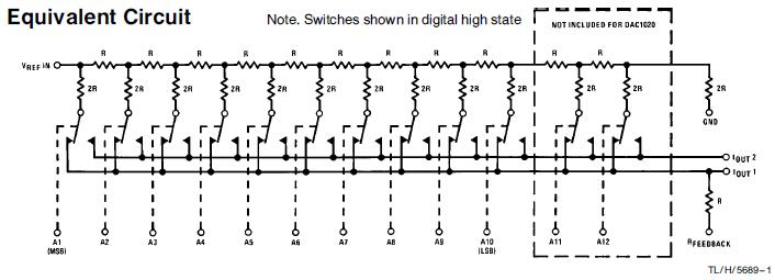 DAC1020和DAC1220数模转换器为电路提供优良的温度和跟踪特性的概述